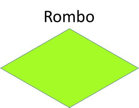 Figuras Geometricas Un Rombo | rombo matematicas para ti