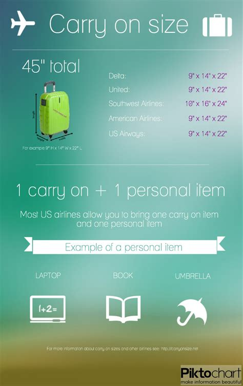 1000 ideas about airline carry on size on pinterest carry on size visual ly