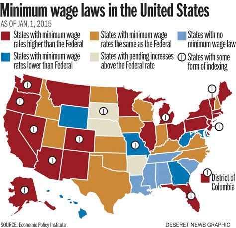 the minimum wage image gallery minimum wage 2015