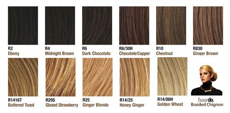 the wigs and hair extensions colour guide jessica simpson hair extensions color quality hair