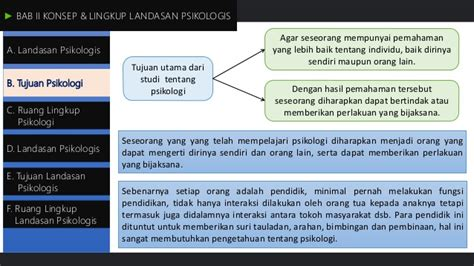 Psikologi Pendidikan Landasan Kerja Pemimpin Pendidikan landasan psikologi proses pendidikan