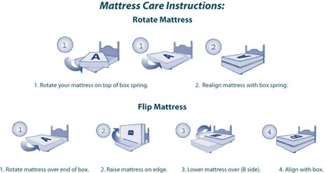 Rotate Mattress by Lonestar Mattress Outlet