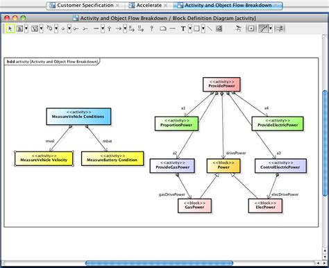 layout diagram definition astah sysml overview astah net