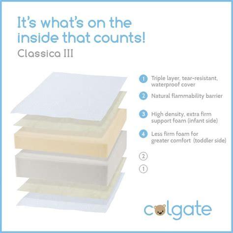 Colgate Classica Iii Foam Crib Mattress by Classica Iii Colgate Mattress