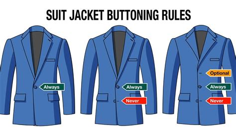 if your overweight what tryoe of hairstyle suit you the most hair color for overwieght light or dark suit buttoning rules how to button a suit men s style