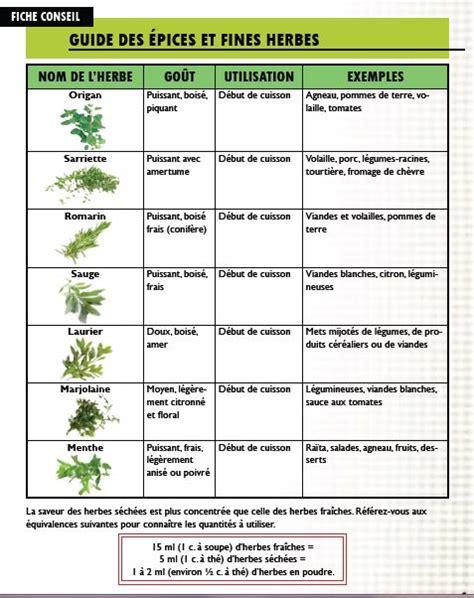 Herbes Aromatiques Cuisine Liste by Guide Epices Et Herbes Aromatiques Les Recettes Du Sumpps