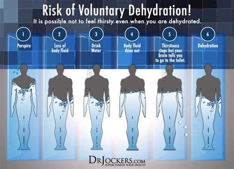 dehydration headache are you the right amount of water