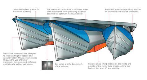 htm performance boats ohio pontoon boat manitou pontoon dealer