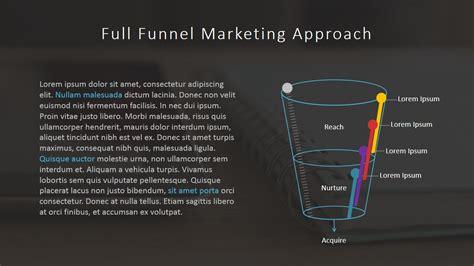 marketing pipeline template funnel marketing powerpoint template slidemodel