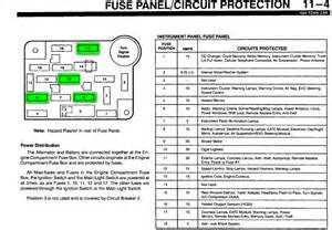 kenworth t600 fuse box location diagrams wiring diagram schematics