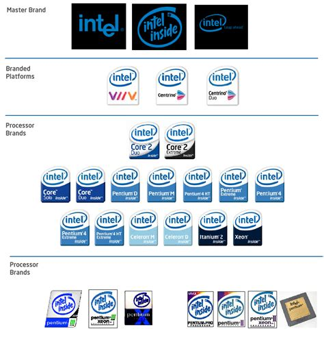 Intel Giveaway E3 - image intel processors png encyclopedia gamia humanity s collective gaming