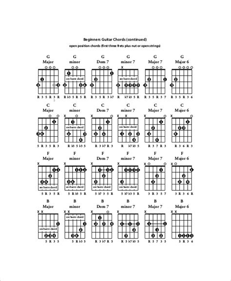 learn guitar notes pdf guitar chords note 6 free pdf documents download free