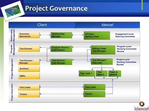 project governance template idexcel independent testing services presentation