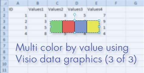 visio color goldsmith s vislog multi color by value using visio