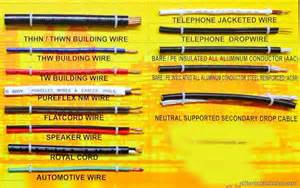 list of common types of wires in the philippines technology 30112