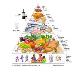 the mediterranean diet isn t a diet it s a lifestyle lemon olives food culture