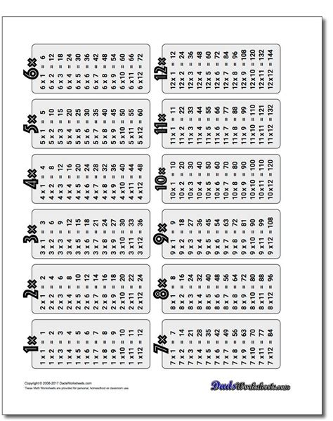 printable html table printable multiplication table freepsychiclovereadings com