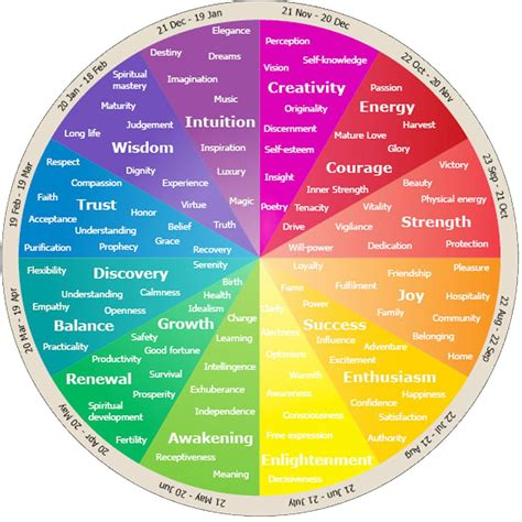 color wheel emotions jpg 1597 215 1600 design color theory design color color