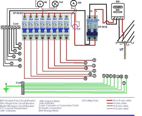 How To Do Single Phase Db Wiring Diagram Electrical Mastar