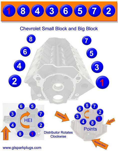 chevrolet 350 firing order small block chevy firing order