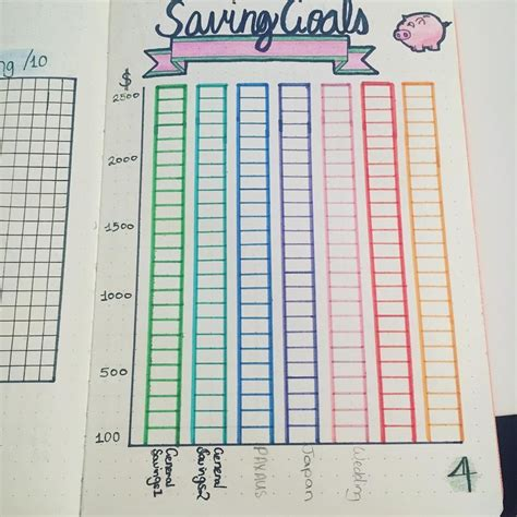 layout management journal bullet journal savings goals money management