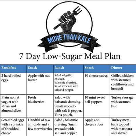 Sugar Detox Plan For Diabetics by Diabetes For Dummies Low Sugar Meals Low Sugar And Meals