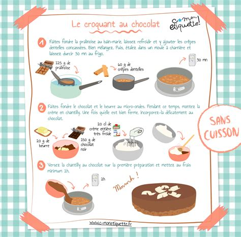 recette de cuisine simple avec des l馮umes recette croquant chocolat recette croquant d 233 couvrir et