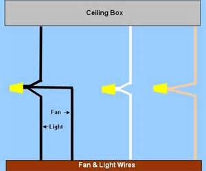 ceiling light diagram ceiling fan wiring circuit style 7