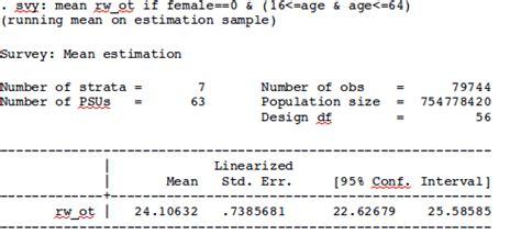 calculation design effect stata cps basic faq ceprdata