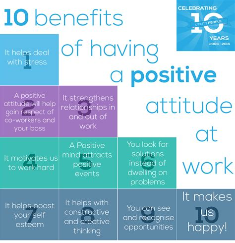 benefits of a 10 benefits of a positive attitude at work utility