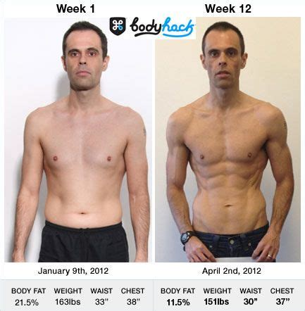 best method to lose weight working method to lose weight for real