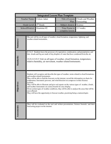 integrated lesson plan template lesson plan template for middle school common