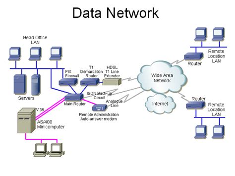 home data network design data communications equipment