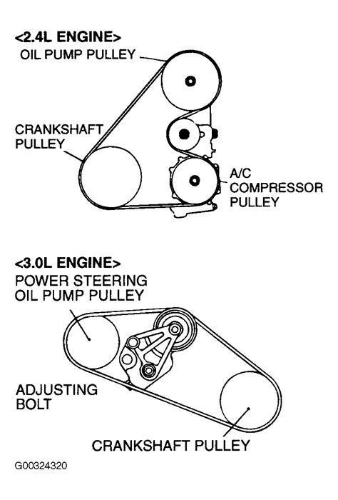 small engine repair training 2001 mitsubishi diamante instrument cluster service manual 2001 mitsubishi diamante fan belt repair 2001 mitsubishi montero serpentine