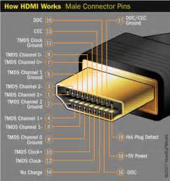 displayport cable wiring diagram get free image about