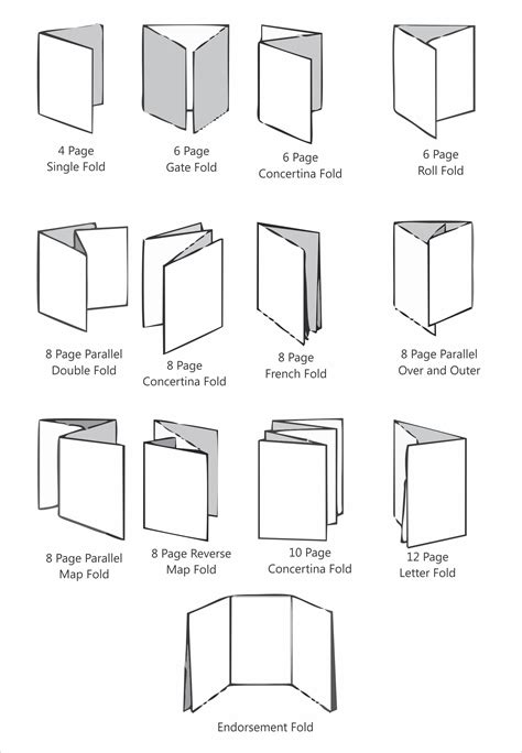 Types Of Paper Folds - types of paper folds 28 images paper fold types 28