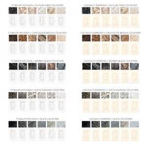 nuvo coconut espresso cabinet paint kit giani nuvo cabinet paint mf cabinets