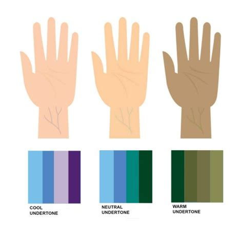 how to your foundation color breakdown how to choose the right foundation part