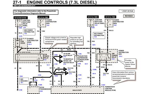 2003 ford ranger 2 3l engine diagram electrical schematic
