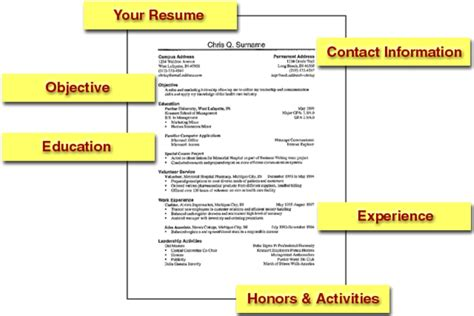 Resume Exles For Education Degrees How To Make An Effective Resume For An Elementary School