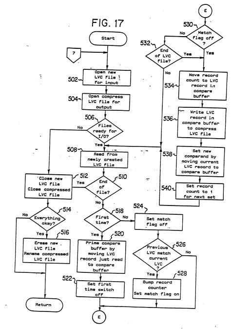 flowchart sle problems system flowchart sle 28 images flowchart of library