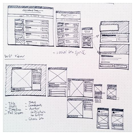 wireframes magazine 187 responsive layout wireframe 210 best wireframes and prototype development images on