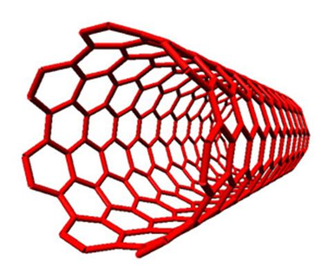 Armchair Carbon Nanotubes Examining The Fundamentals Of Desirable Nanotubes