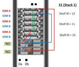 cosonok s it how to add a ds4243 shelf a