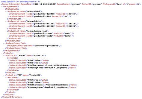 xml tutorial school xml d 233 finition c est quoi