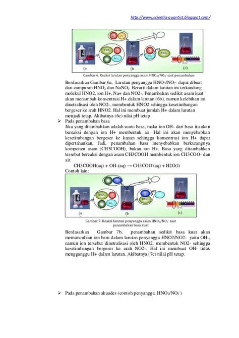cara membuat laporan hasil praktikum kimia laporan praktikum kimia larutan penyangga