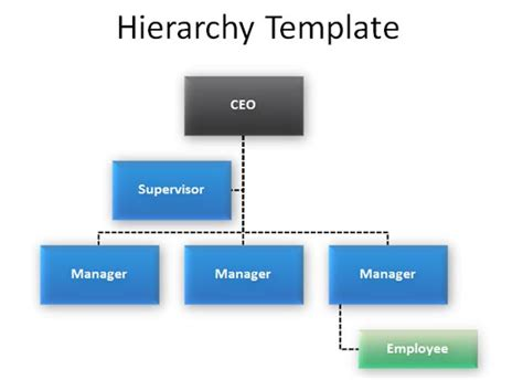 Customized Hierarchy Diagram For Powerpoint Presentations Organization Hierarchy Chart Template