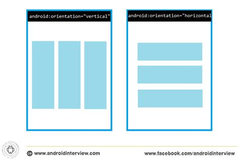 layout for view android linear layout for view exle android tutorial