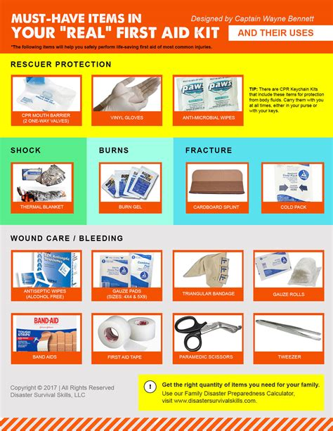 aid kit medicine contents aid kit contents list for schools and home with