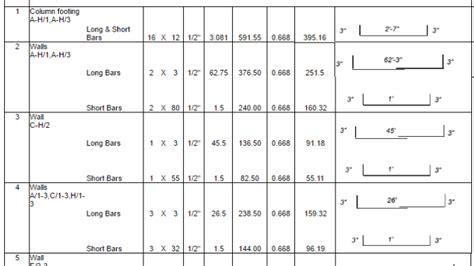 full version bar bending schedule 3 1 bar bending schedule for building reinforcement